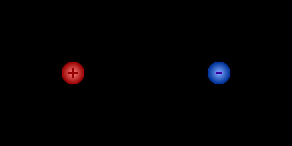 pole-elektryczne-ladunkow