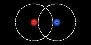 pole-elektryczne-prawo-coulomba