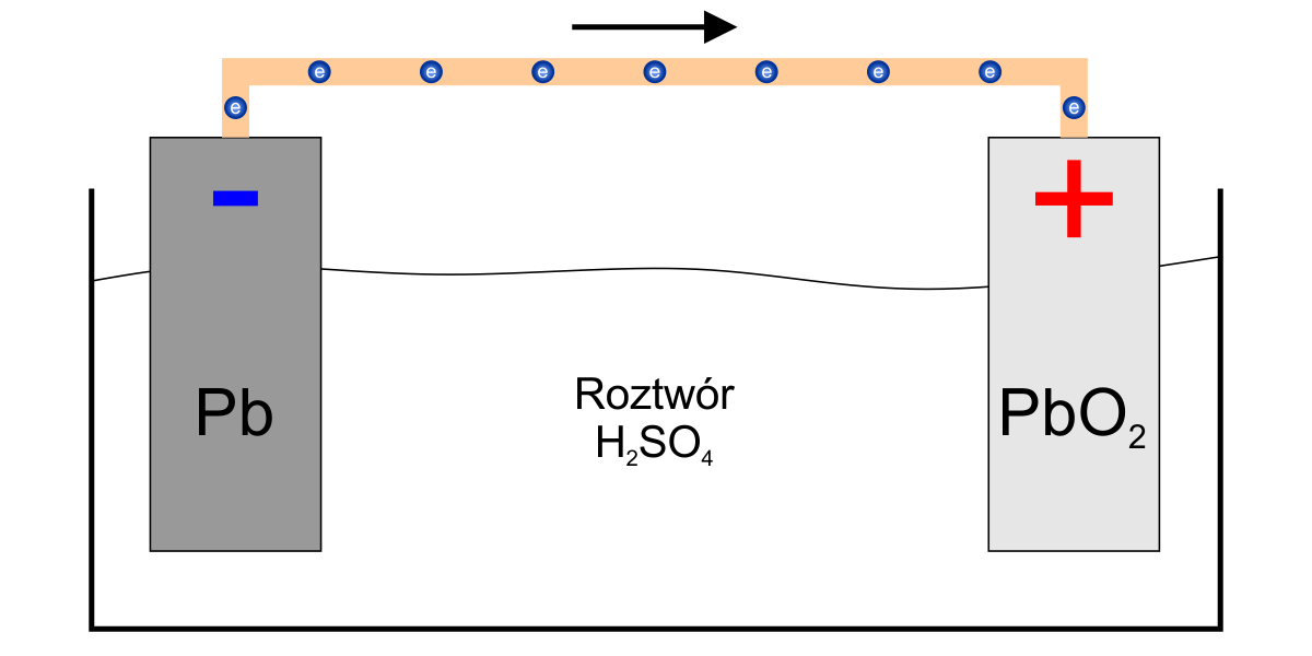 bateria kwasowo-ołowiowa