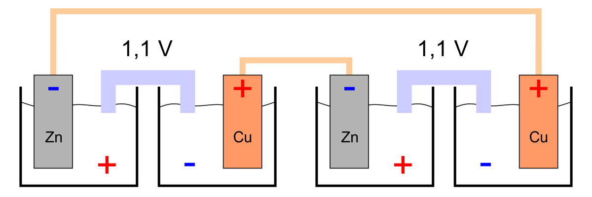 szeregowe łączenie ogniw
