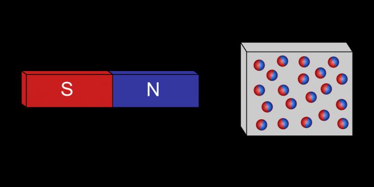 Czym jest diamagnetyzm i paramagnetyzm?