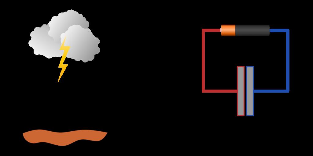 Napięcie i grubość izolatora w trakcie burzy i w kondensatorze