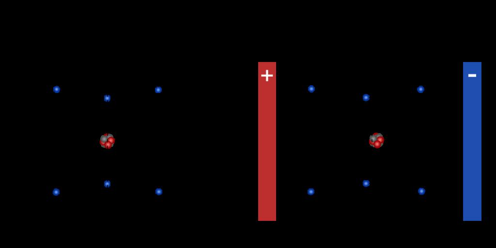 Polaryzacja atomowa
