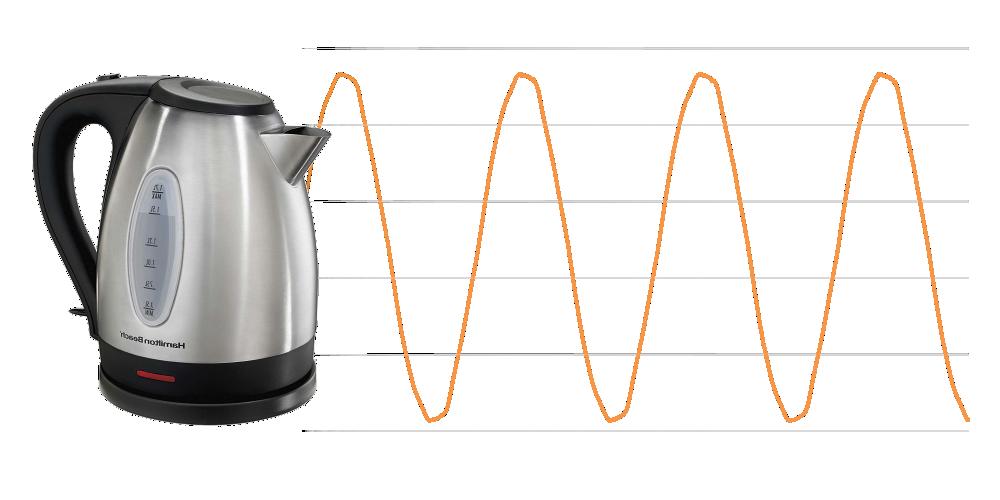 Ile kosztuje zaparzenie herbaty? – TEST