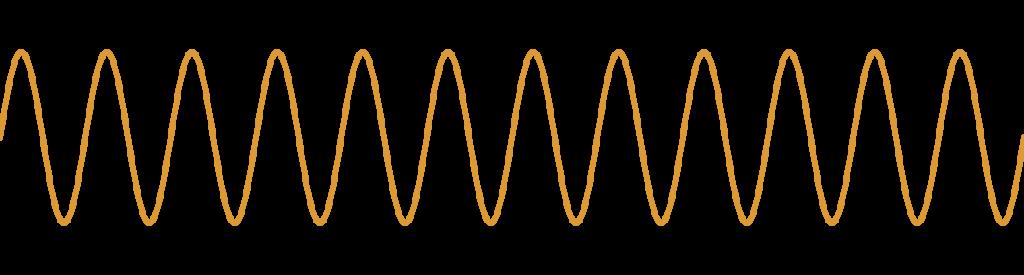 jak wygląda sinusoida