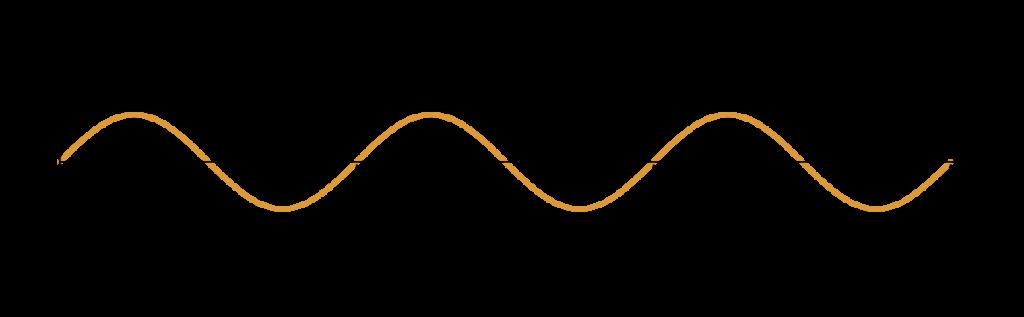 okres sinusoidy