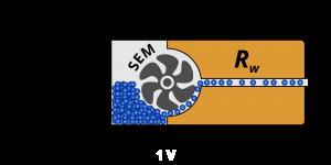 siła elektromotoryczna i rezystancja wewnętrzna