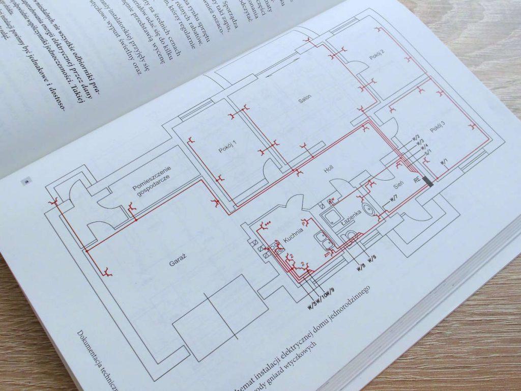 schemat domowej instalacji elektrycznej